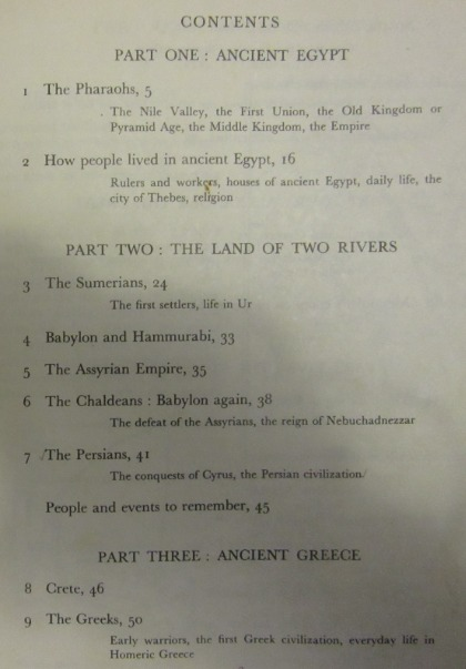 Contents of the book.