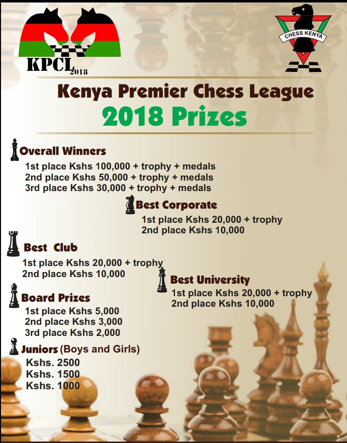 Poster for the Kenya Premier Chess League.