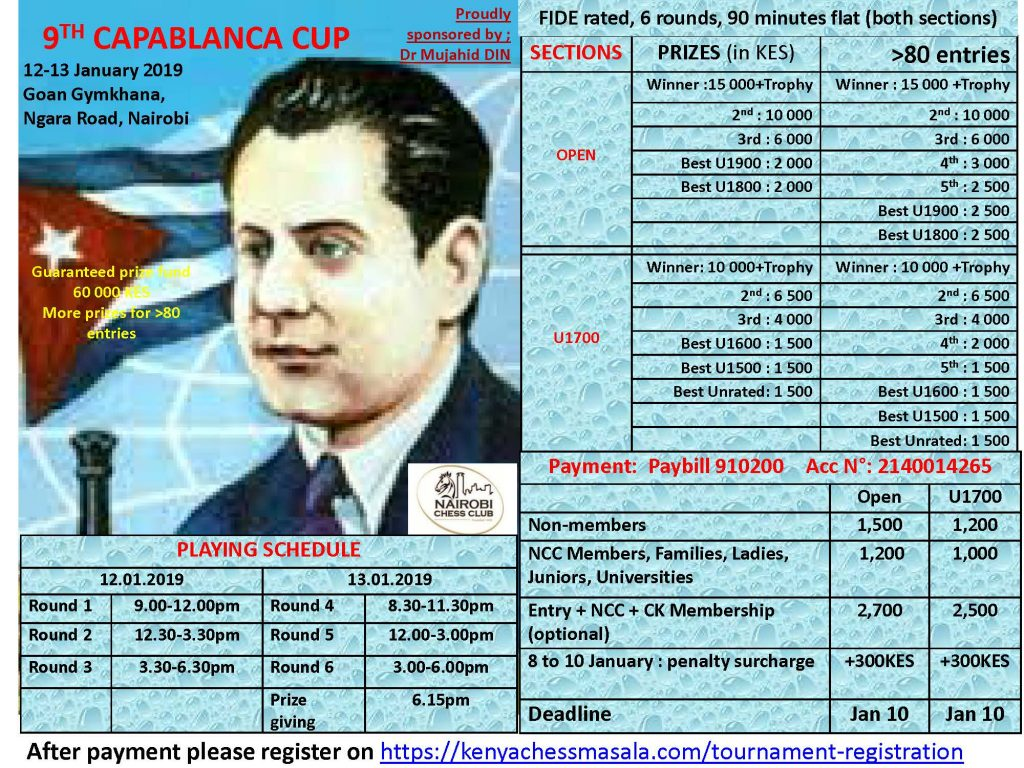 Poster of the 9th Capablanca Cup.