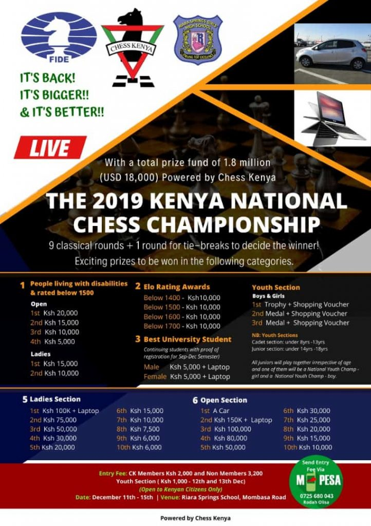 Poster for the 2019 Kenya National Chess Championship.